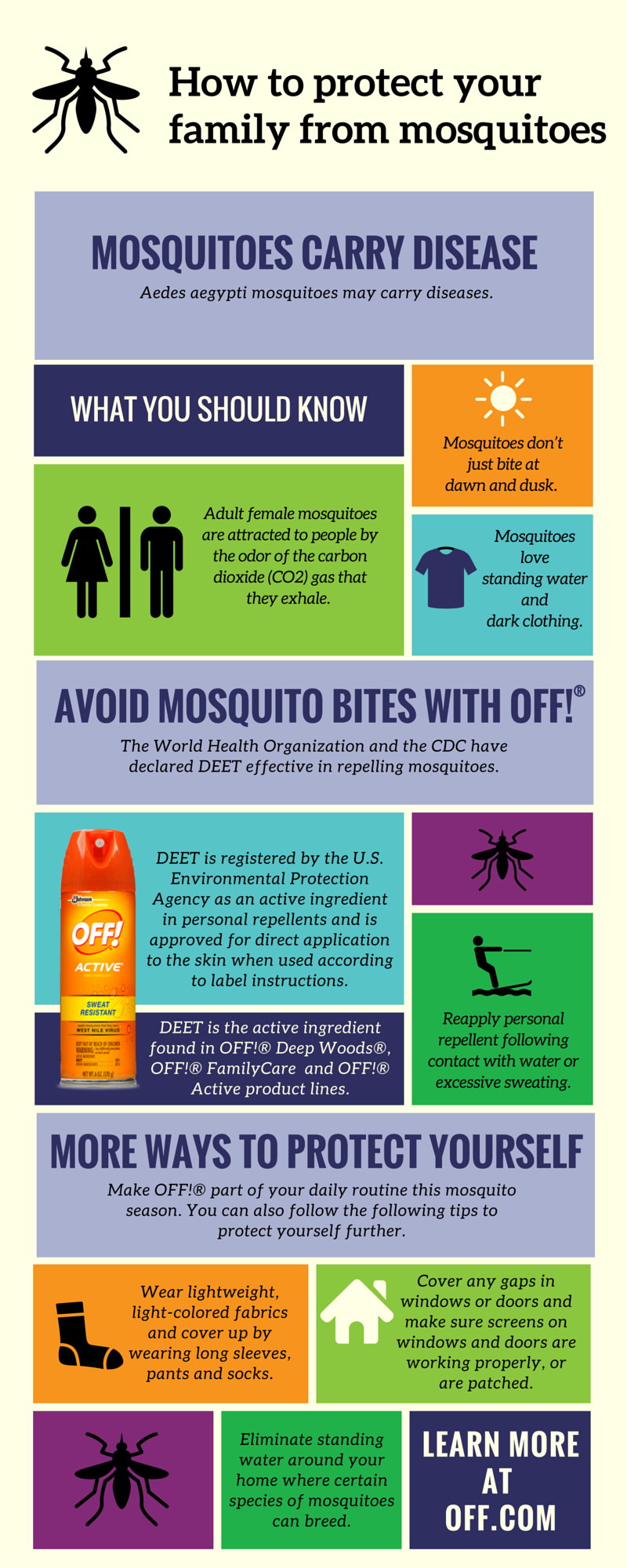 How to protect your family from mosquitos OFF INFOGRAPHIC