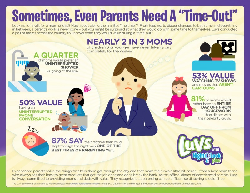 luvs-what-parents-value-infographic-final-001